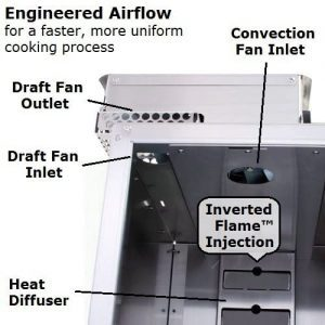 KBQ Inverted Flame Injection diagram