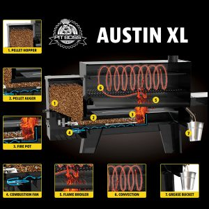 How does the Pit Boss Austin XL work