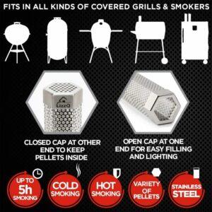 LIZZQ Premium Pellet Smoker Tube Overview