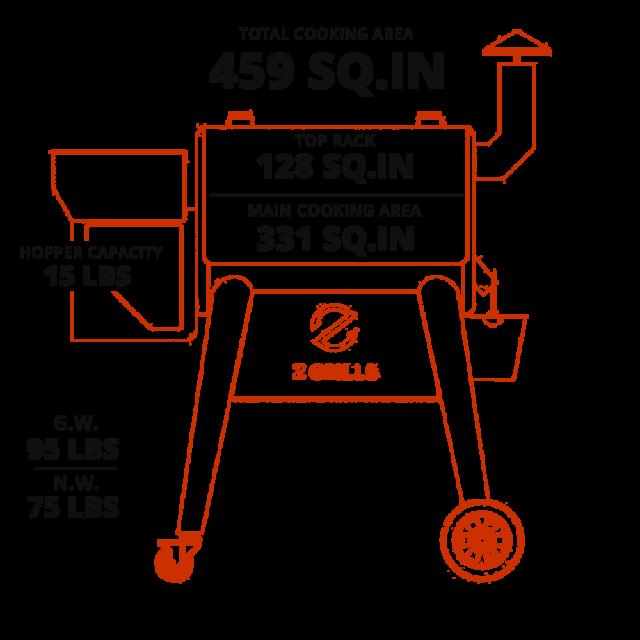 Z Grills 450B Capacity